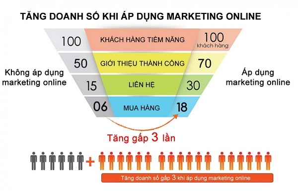 ke-cuoi-nguoi-khoc-vi-online-marketing-4