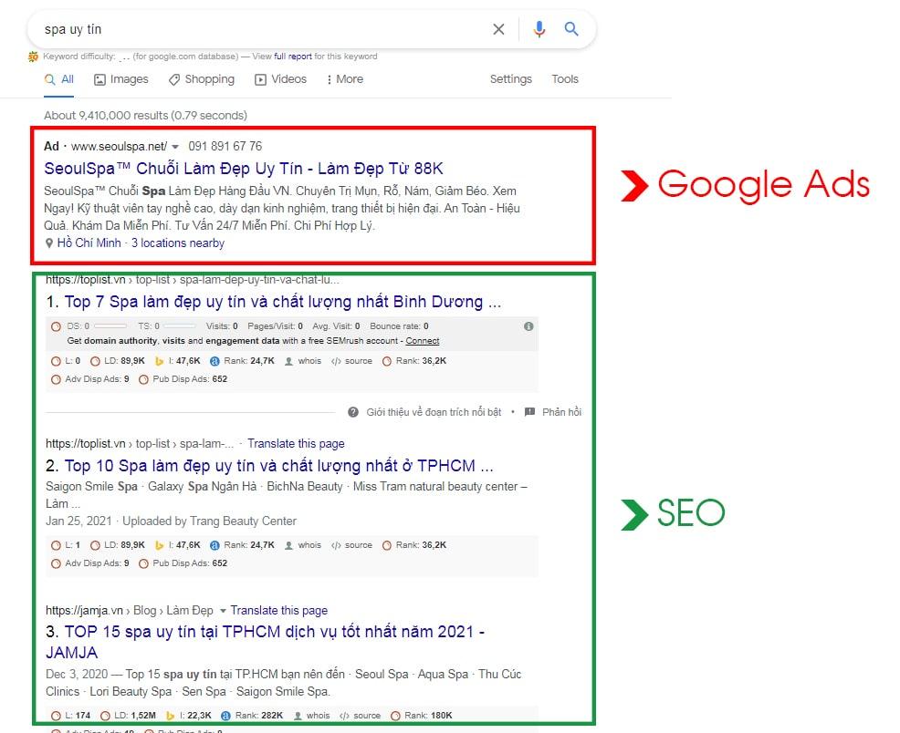 Khu vực hiển thị của SEO và Google Adwords